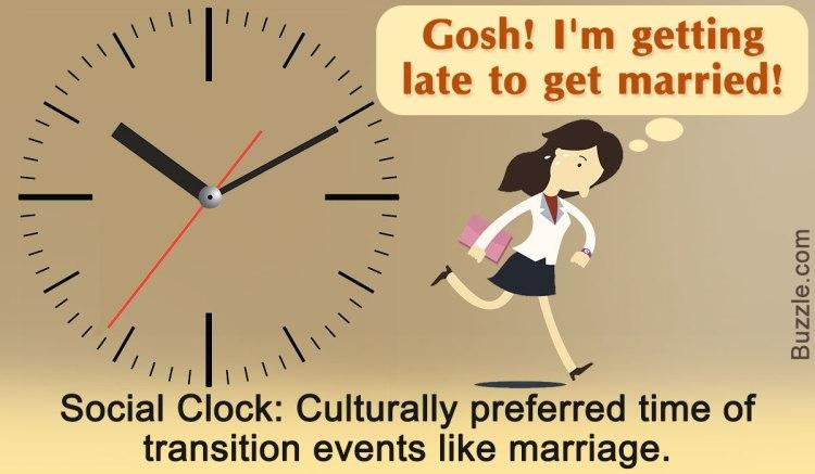 1200-611347-concept-of-social-clock